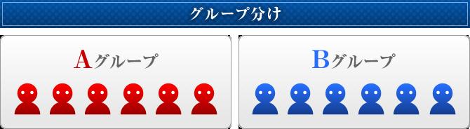 グループ分け