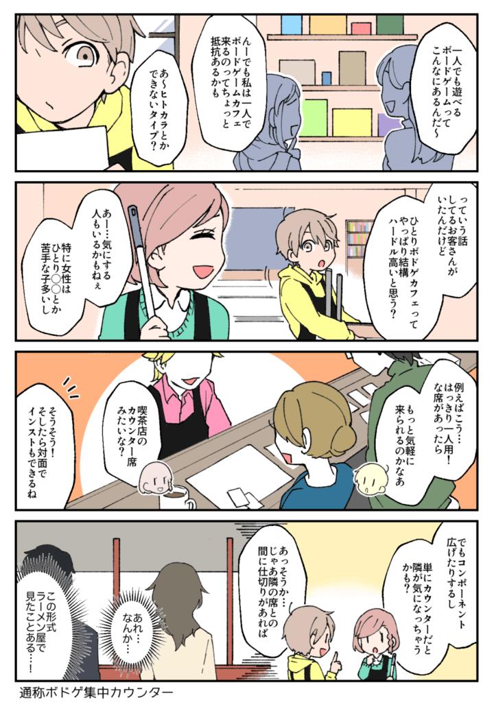 【4コマ漫画】ボしごとびより20